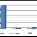 Грузоперевозки Автоперевозки page  Отчет по Практике Грузоперевозки